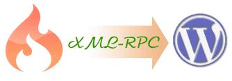 codeigniter wordpress xml-rpc