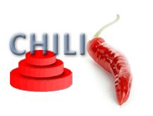 jquery chili