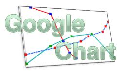 google_chart_logo