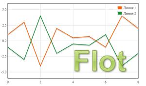javascript_flot_graph