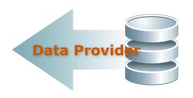 yii data provider